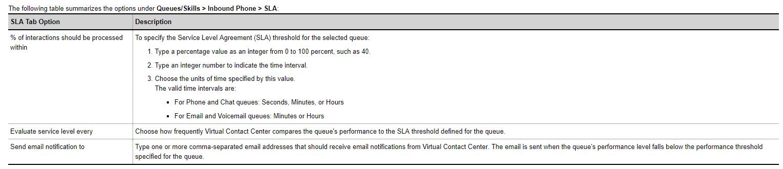 vcc-cm-queues-slatab2.PNG